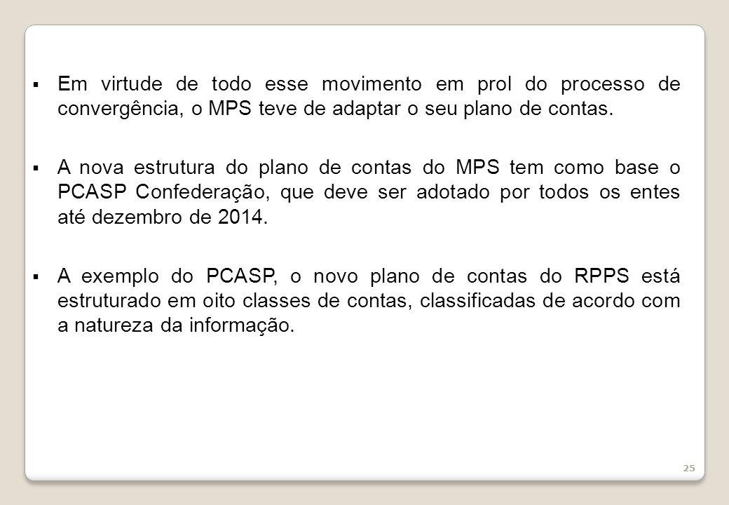 25 Em virtude de todo esse movimento em prol do processo de convergência, o MPS teve de adaptar o seu plano de contas.