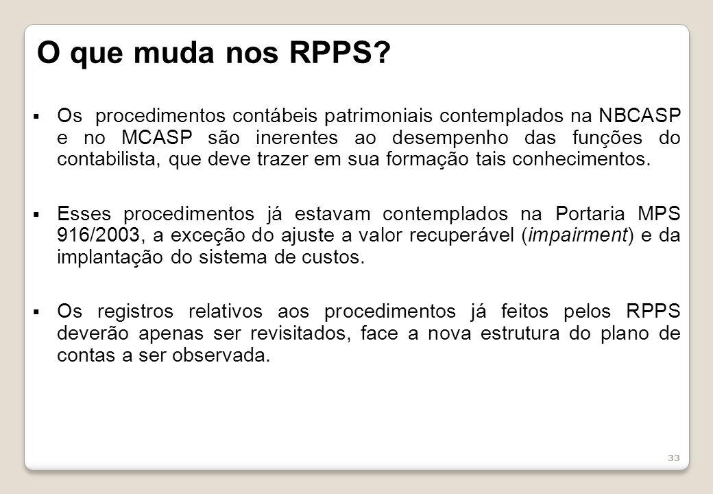33 O que muda nos RPPS.