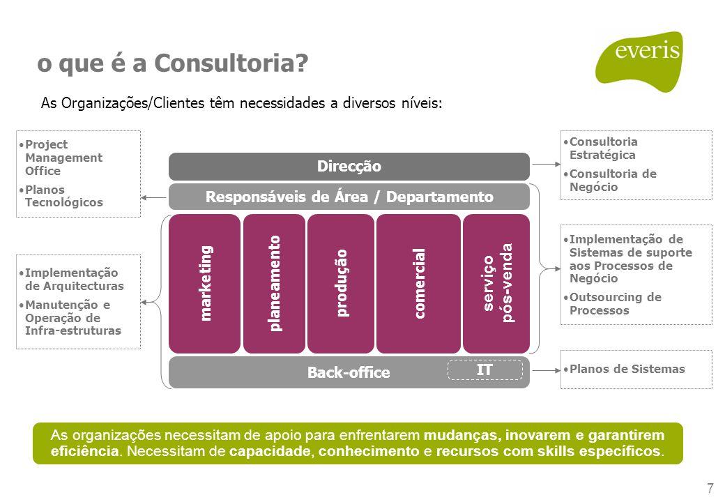 7 o que é a Consultoria? As organizações necessitam de apoio para enfrentarem mudanças, inovarem e garantirem eficiência. Necessitam de capacidade, co