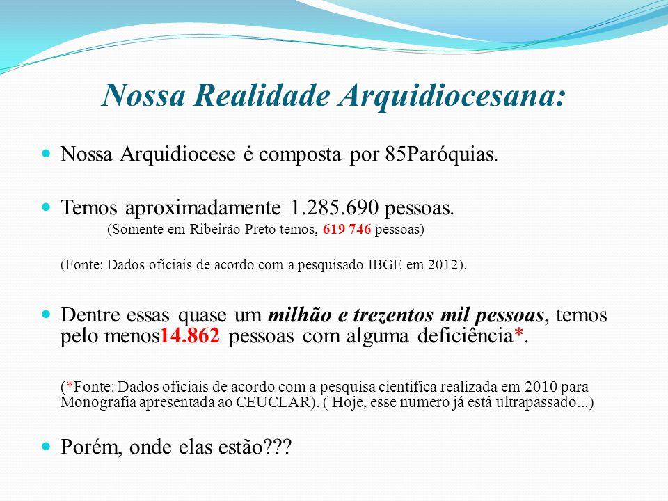 Nossa Realidade Arquidiocesana: Nossa Arquidiocese é composta por 85Paróquias. Temos aproximadamente 1.285.690 pessoas. (Somente em Ribeirão Preto tem