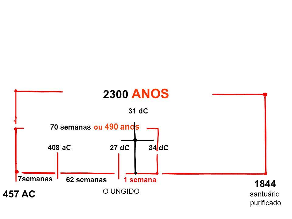 457 AC 7semanas 62 semanas 1 semana 70 semanas ou 490 anos 2300 ANOS 1844 santuário purificado 31 dC 408 aC 27 dC O UNGIDO 34 dC