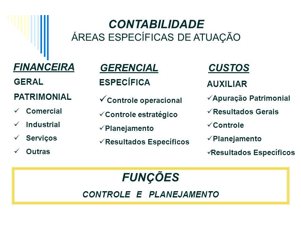 ASFEL-assesoria adm financeira empresarial s/c ltda CONTABILIDADE ÁREAS ESPECÍFICAS DE ATUAÇÃO FINANCEIRA GERENCIALCUSTOS GERAL PATRIMONIAL Comercial Industrial Serviços Outras ESPECÍFICA Controle operacional Controle estratégico Planejamento Resultados Específicos AUXILIAR Apuração Patrimonial Resultados Gerais Controle Planejamento Resultados Específicos FUNÇÕES CONTROLE E PLANEJAMENTO