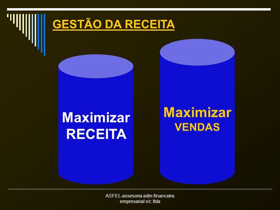 ASFEL-assesoria adm financeira empresarial s/c ltda Maximizar RECEITA Maximizar VENDAS GESTÃO DA RECEITA