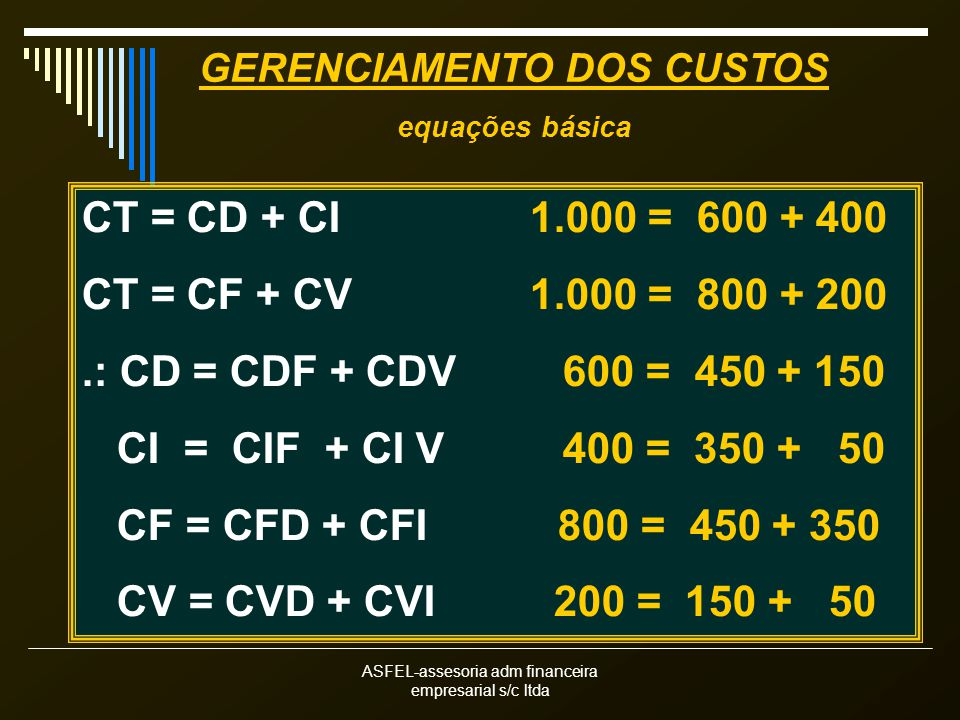 ASFEL-assesoria adm financeira empresarial s/c ltda CT = CD + CI 1.000 = 600 + 400 CT = CF + CV 1.000 = 800 + 200.: CD = CDF + CDV 600 = 450 + 150 CI = CIF + CI V 400 = 350 + 50 CF = CFD + CFI 800 = 450 + 350 CV = CVD + CVI 200 = 150 + 50 GERENCIAMENTO DOS CUSTOS equações básica