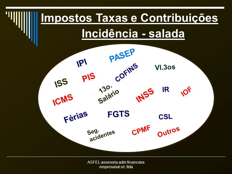 ASFEL-assesoria adm financeira empresarial s/c ltda Impostos Taxas e Contribuições Incidência - salada ISS ICMS IPI PIS PASEP COFINS 13o.