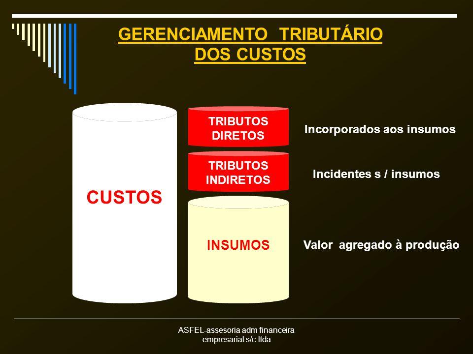 ASFEL-assesoria adm financeira empresarial s/c ltda CUSTOS INSUMOS TRIBUTOS DIRETOS GERENCIAMENTO TRIBUTÁRIO DOS CUSTOS Incidentes s / insumos TRIBUTO