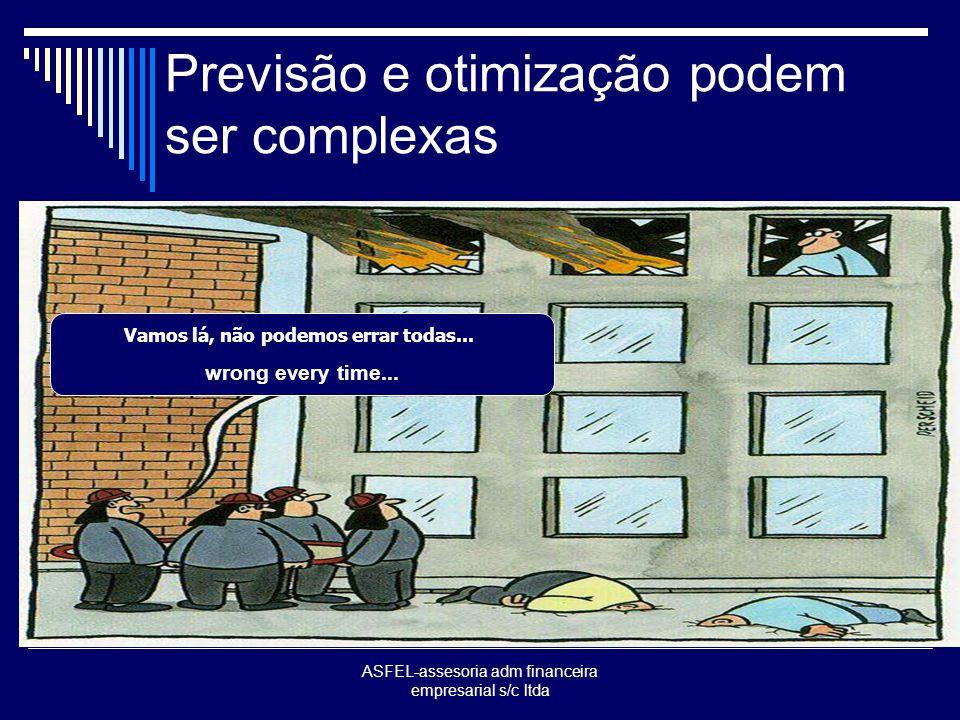 ASFEL-assesoria adm financeira empresarial s/c ltda Previsão e otimização podem ser complexas Come on! It cant go wrong every time... Vamos lá, não po