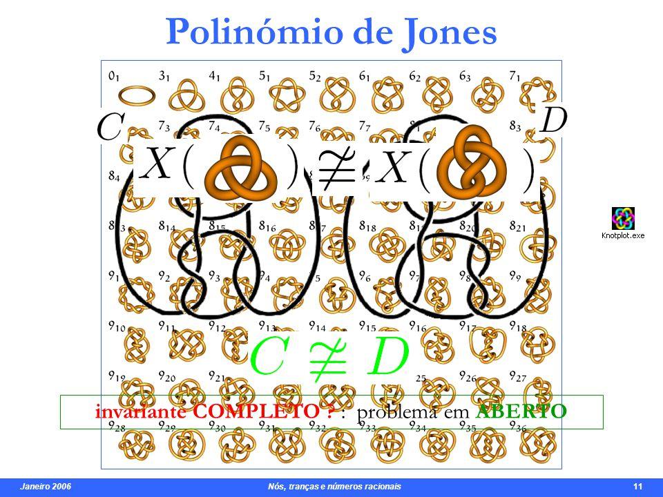 Janeiro 2006 Nós, tranças e números racionais 12 Tranças Região no plano de projecção delimitada por um círculo de tal modo que o nó atravessa esse círculo precisamente em quatro pontos.