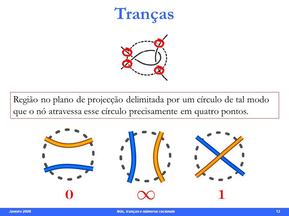 Janeiro 2006 Nós, tranças e números racionais 13 Tranças