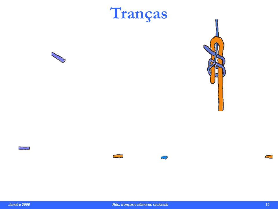 Janeiro 2006 Nós, tranças e números racionais 14 Tranças Racionais 3 3 + - -3,0,0