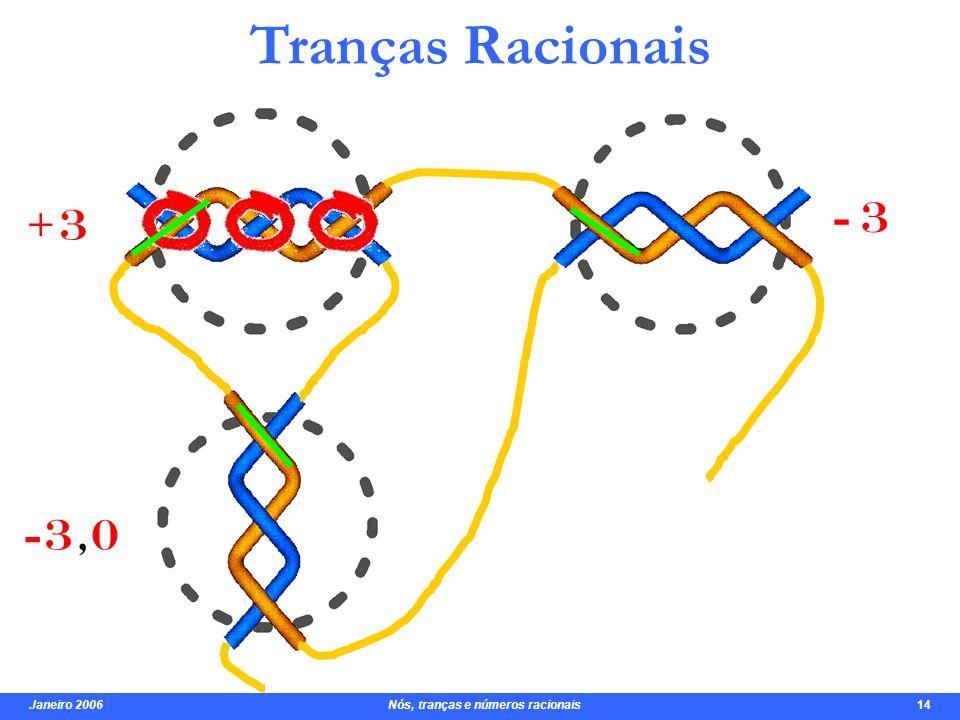 -3, 0-3 Janeiro 2006 Nós, tranças e números racionais 15 Notação de Conway 3,