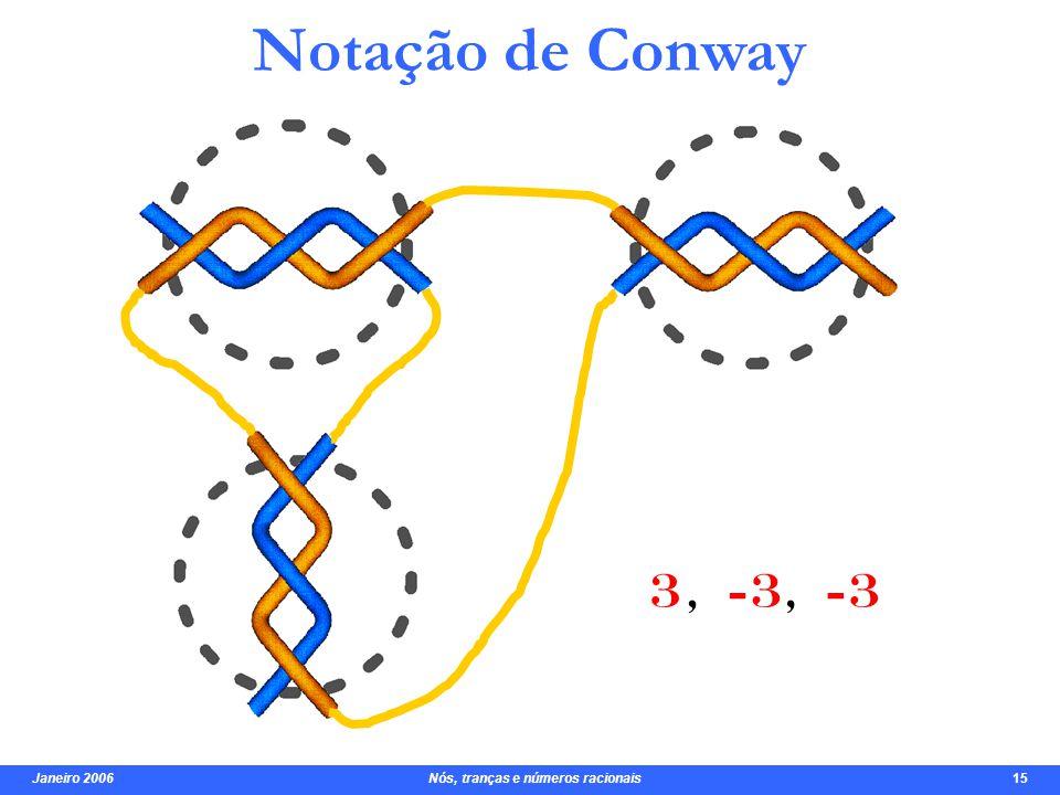 Janeiro 2006 Nós, tranças e números racionais 15 Notação de Conway 3,3,3,-2
