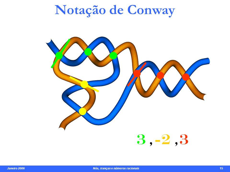Janeiro 2006 Nós, tranças e números racionais 16 Surpreendentemente, existe um modo muito simples de dizer quando é que duas tranças são equivalentes -2,3,2 3,-2,3