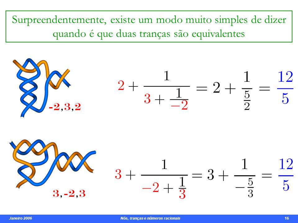 Janeiro 2006 Nós, tranças e números racionais 17 Tranças 0