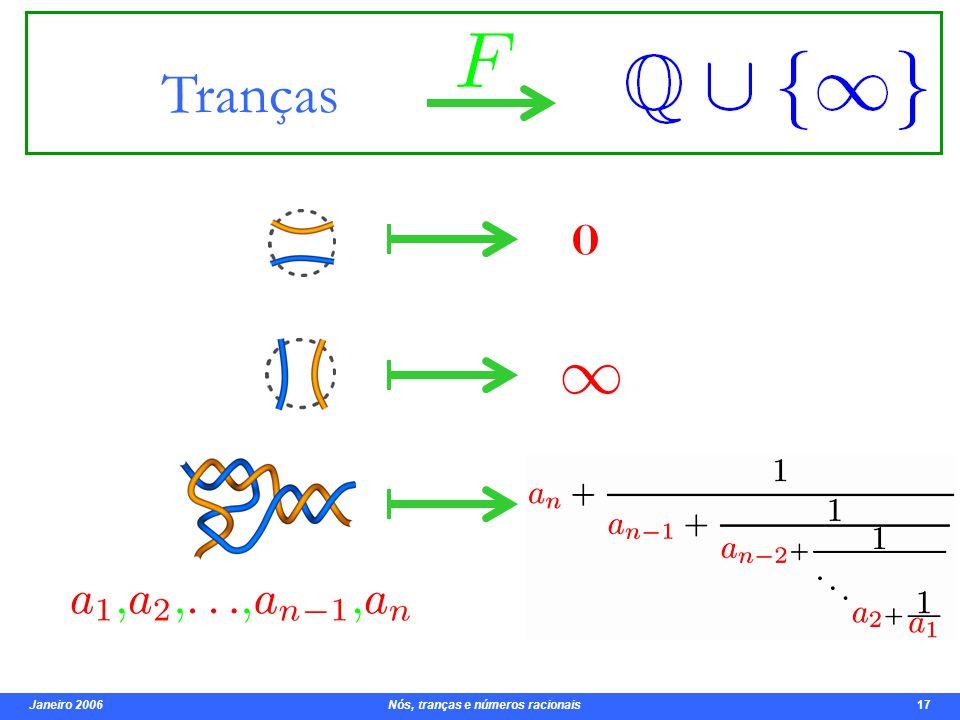 Janeiro 2006 Nós, tranças e números racionais 18 TEOREMA DE CONWAY: As tranças racionais são univocamente determinadas pelas correspondentes fracções contínuas.