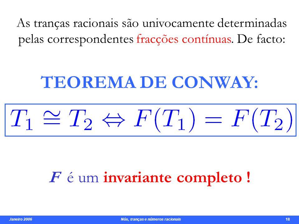 Janeiro 2006 Nós, tranças e números racionais FIM Bibliografia Bibliografia D.