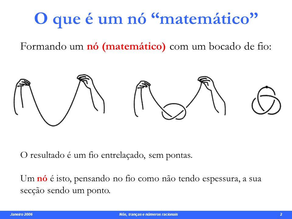 Janeiro 2006 Nós, tranças e números racionais 2 O que é um nó matemático Nó : curva fechada no espaço que nunca se auto-intersecta.