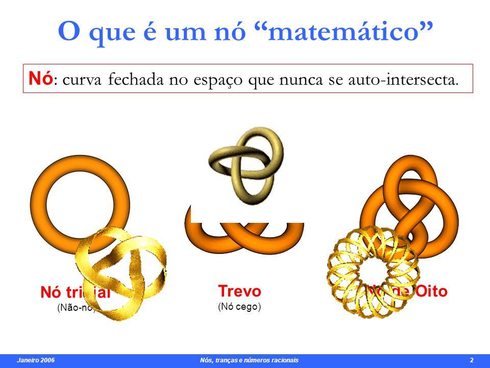 Janeiro 2006 Nós, tranças e números racionais 3 Como manipular (desatar) um nó.