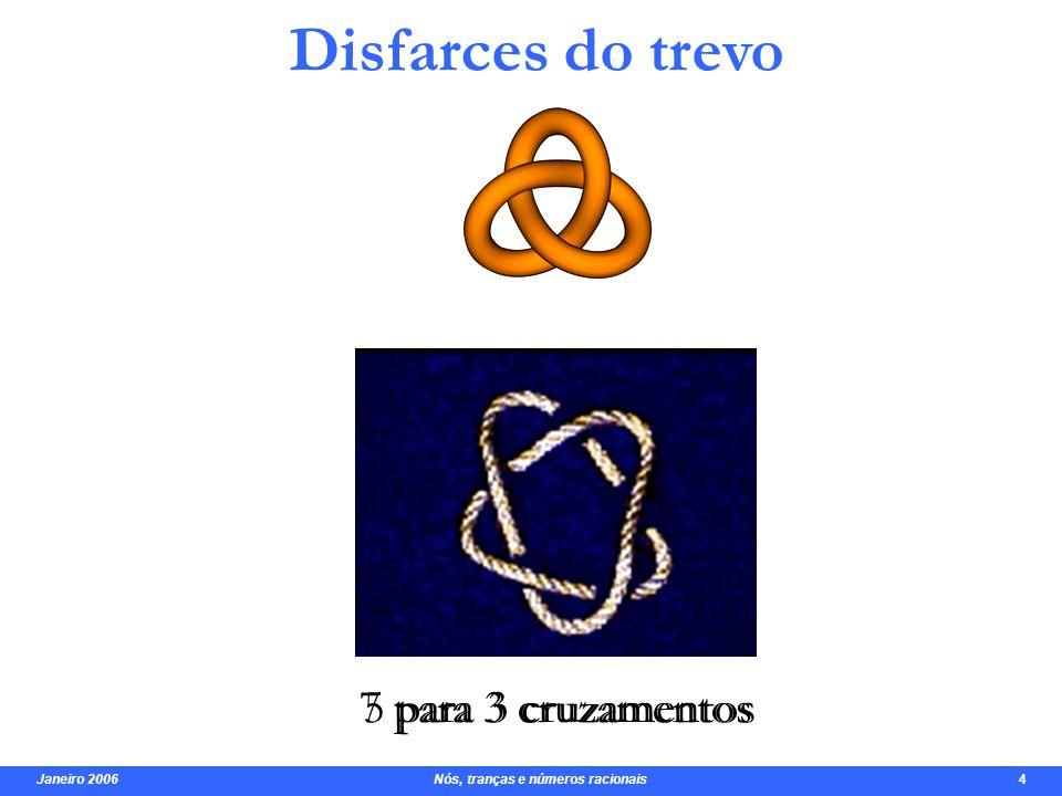 Janeiro 2006 Nós, tranças e números racionais 5 A versão de seis cruzamentos do lais de guia é a representação mais simples possível deste nó.