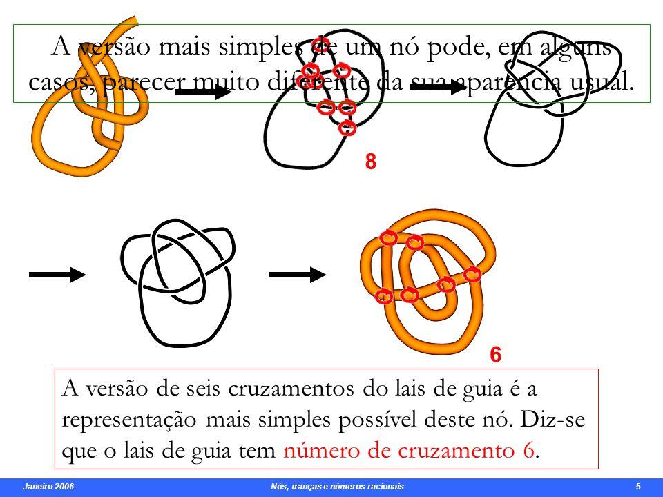 Janeiro 2006 Nós, tranças e números racionais 6 Manipulação de nós: movimentos de Reidemeister Qualquer deformação de um nó pode ser alcançada por uma sequência de três tipos de movimento: