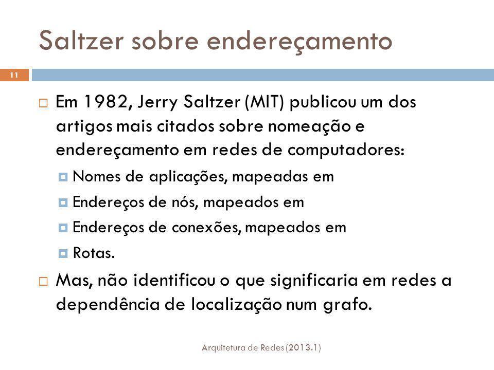 Saltzer sobre endereçamento Arquitetura de Redes (2013.1) 11 Em 1982, Jerry Saltzer (MIT) publicou um dos artigos mais citados sobre nomeação e endereçamento em redes de computadores: Nomes de aplicações, mapeadas em Endereços de nós, mapeados em Endereços de conexões, mapeados em Rotas.