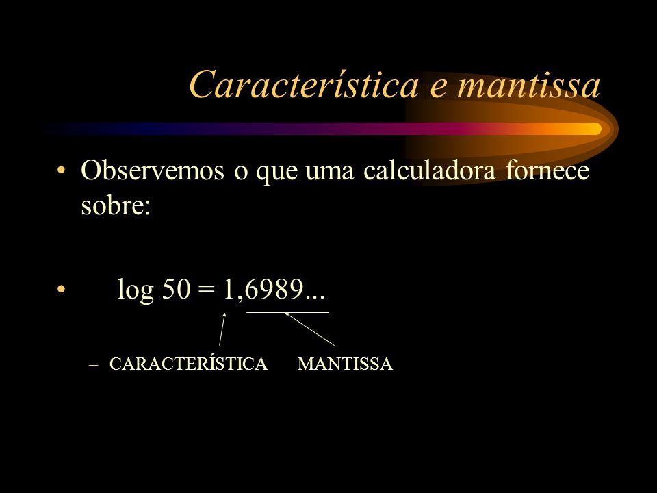 Aplicação 02 Calcule a característica de cada um dos logarítmos abaixo log 0,8 log 0,0045 log 0,0103