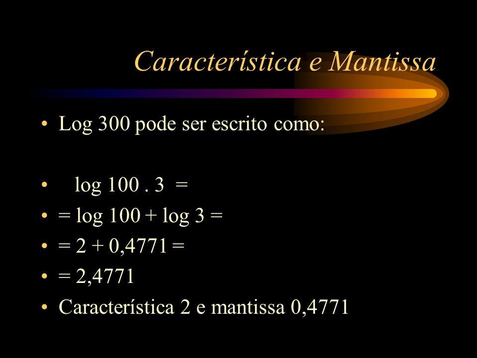 Mantissa Alguns detalhes não podem passar despercebidos: –log 5 = 0,6989 –log 50 = 1,6989 –log 500 = 2,6989 –log 5000 = 3,6989 Note que a mantissa per