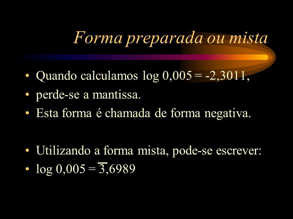 Observe o que acontece Log 0,005 C = -3M = 0,6989 C + M = -3+0,6989 = -2,3011