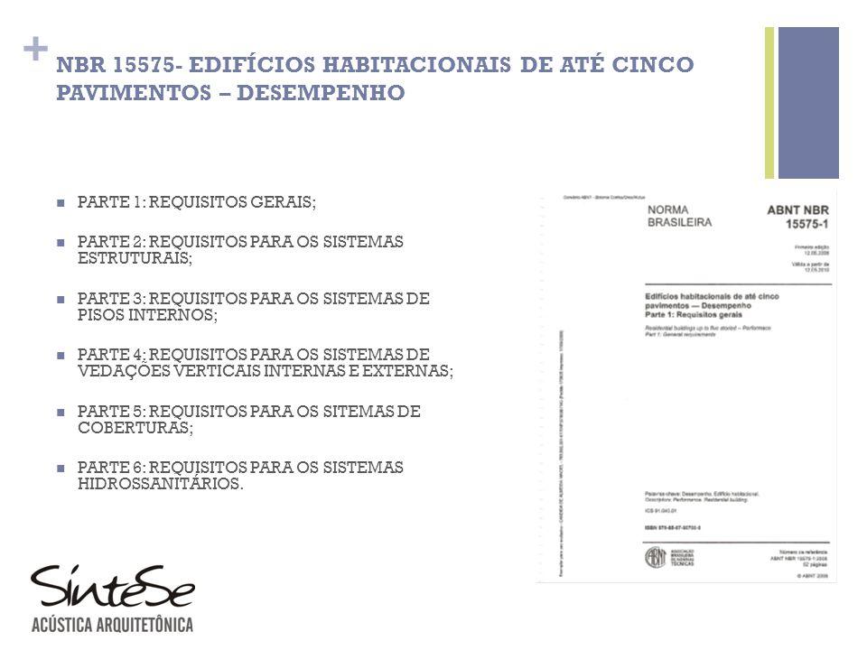 + NBR 15575- EDIFÍCIOS HABITACIONAIS DE ATÉ CINCO PAVIMENTOS – DESEMPENHO PARTE 1: REQUISITOS GERAIS; PARTE 2: REQUISITOS PARA OS SISTEMAS ESTRUTURAIS