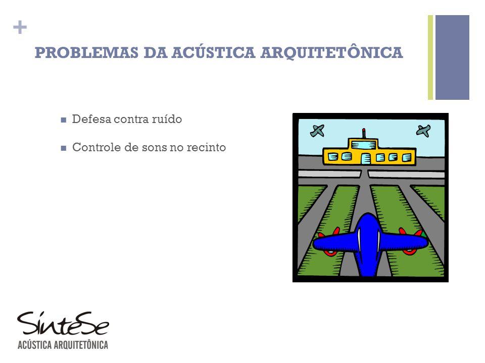 + PROBLEMAS DA ACÚSTICA ARQUITETÔNICA Defesa contra ruído Controle de sons no recinto