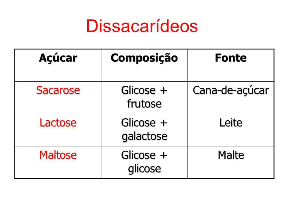 Dissacarídeos AçúcarComposiçãoFonte Sacarose Glicose + frutose Cana-de-açúcar Lactose Glicose + galactose Leite Maltose Glicose + glicose Malte