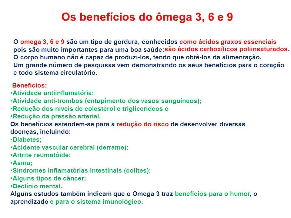 Os benefícios do ômega 3, 6 e 9 Benefícios: Atividade antiinflamatória; Atividade anti-trombos (entupimento dos vasos sanguíneos); Redução dos níveis de colesterol e triglicerídeos e Redução da pressão arterial.