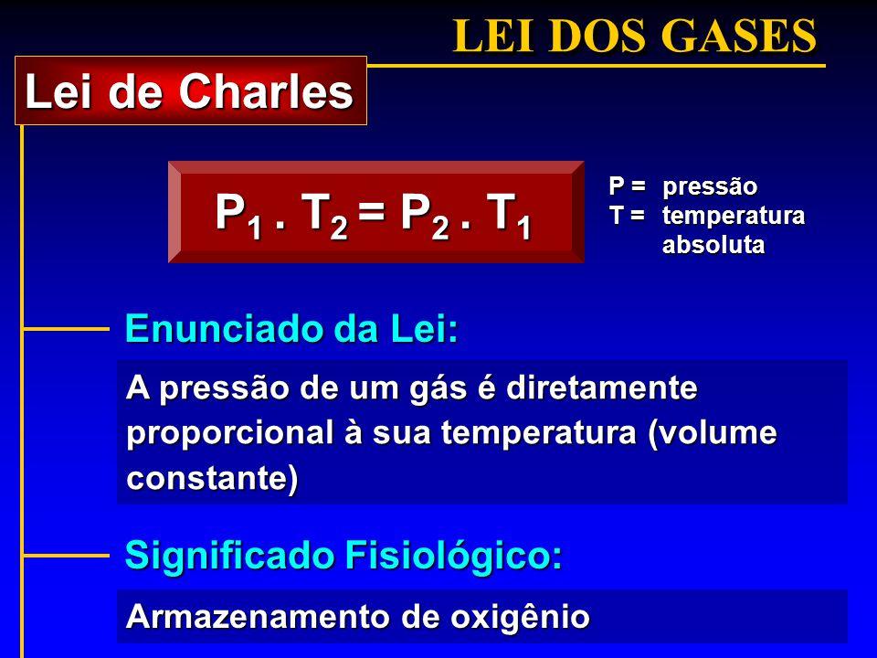 LEI DOS GASES P 1. T 2 = P 2. T 1 A pressão de um gás é diretamente proporcional à sua temperatura (volume constante) P =pressão T =temperatura absolu