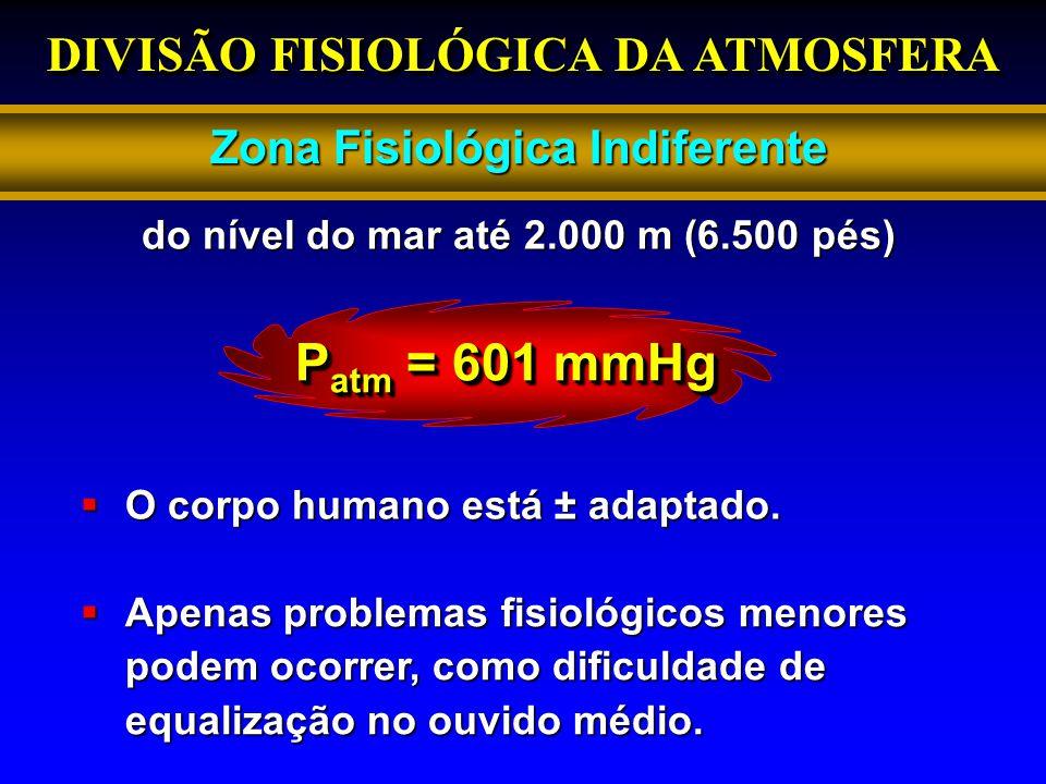 DIVISÃO FISIOLÓGICA DA ATMOSFERA Zona Fisiológica Indiferente P atm = 601 mmHg O corpo humano está ± adaptado. O corpo humano está ± adaptado. Apenas