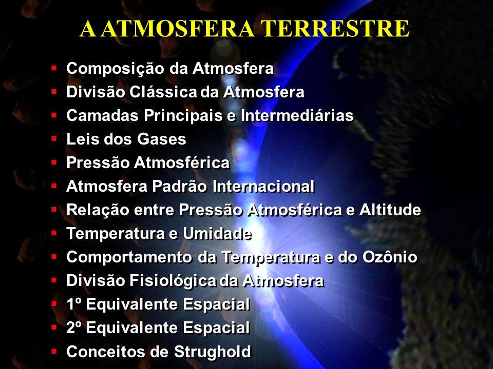 A ATMOSFERA TERRESTRE Composição da Atmosfera Divisão Clássica da Atmosfera Camadas Principais e Intermediárias Leis dos Gases Pressão Atmosférica Atm