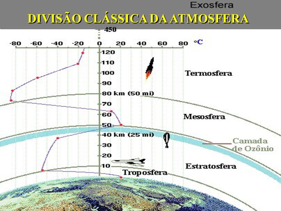 TEMPERATURA NA ESTRATOSFERA - 56º C TEMPERATURA NA TROPOSFERA VARIA ALTITUDE LATITUDE TOPOGRAFIA INSOLAÇÃO UMIDADE VARIA TEMPERATURA PRESSÃO ATMOSFÉRICA ATÉ 12Km 6% - 1000m ACIMA 12Km AUSÊNCIA DE VAPOR DAGUA 1º C 100M AR SECO 200M SATURADO VAPOR D ÁGUA TEMPERATURA E UMIDADE
