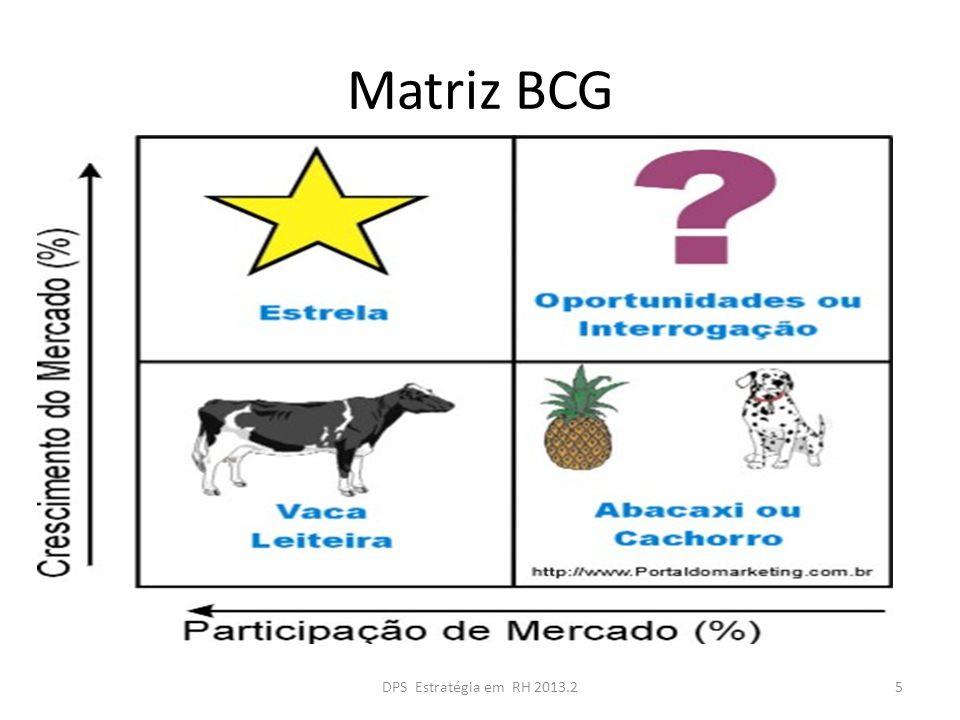 Matriz BCG 5DPS Estratégia em RH 2013.2