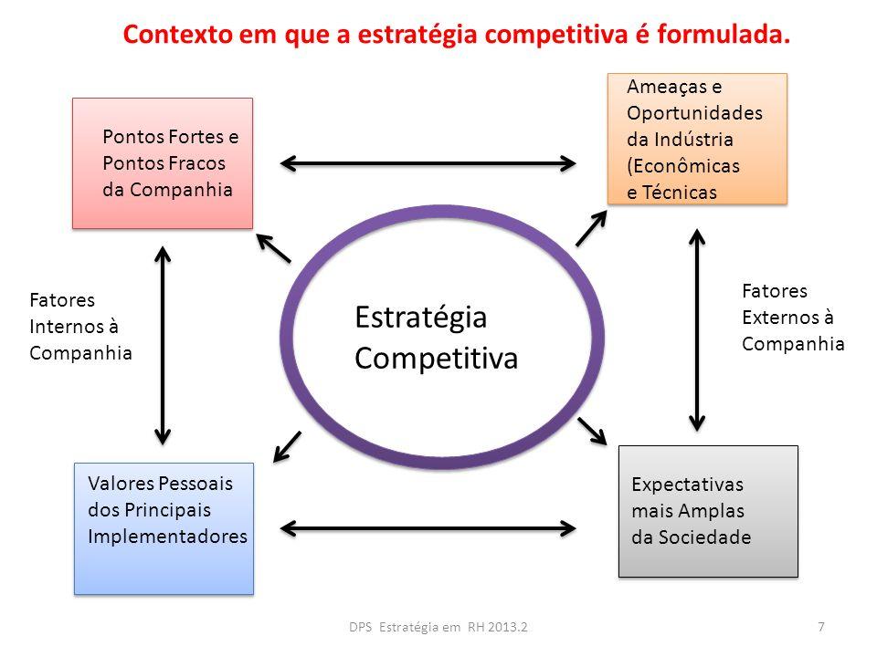Estratégia Competitiva Ameaças e Oportunidades da Indústria (Econômicas e Técnicas Pontos Fortes e Pontos Fracos da Companhia Expectativas mais Amplas da Sociedade Valores Pessoais dos Principais Implementadores Contexto em que a estratégia competitiva é formulada.