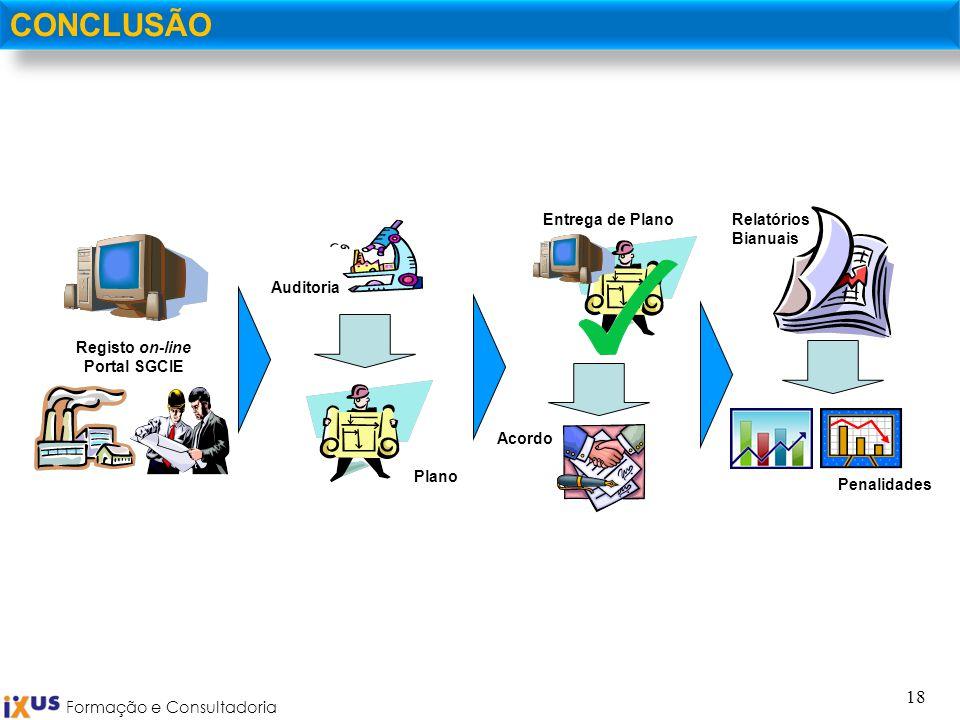 Formação e Consultadoria 18 CONCLUSÃO Registo on-line Portal SGCIE Auditoria Plano Entrega de Plano Acordo Relatórios Bianuais Penalidades