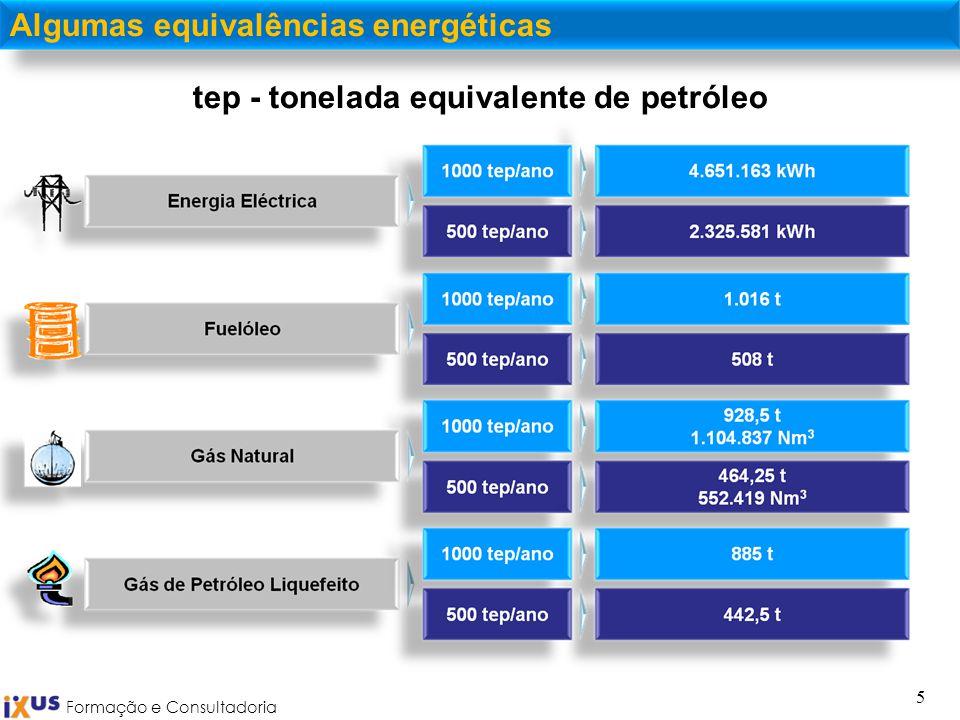 Formação e Consultadoria 5 tep - tonelada equivalente de petróleo Algumas equivalências energéticas