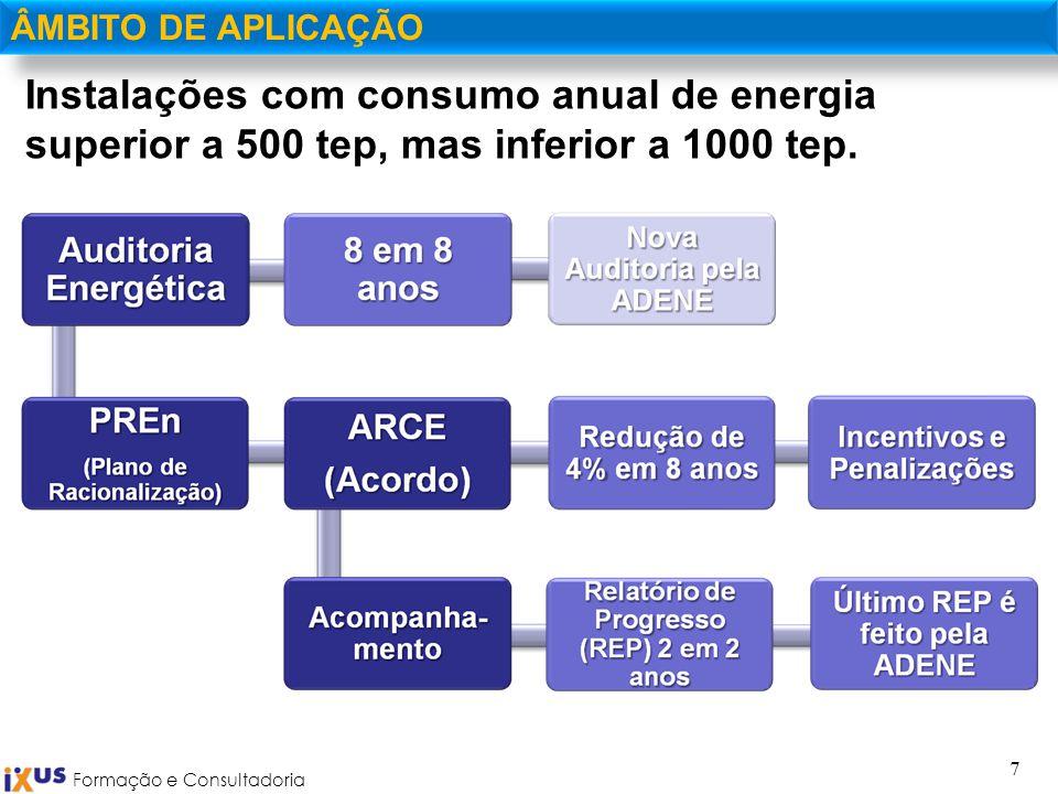 Formação e Consultadoria 7 ÂMBITO DE APLICAÇÃO Instalações com consumo anual de energia superior a 500 tep, mas inferior a 1000 tep.