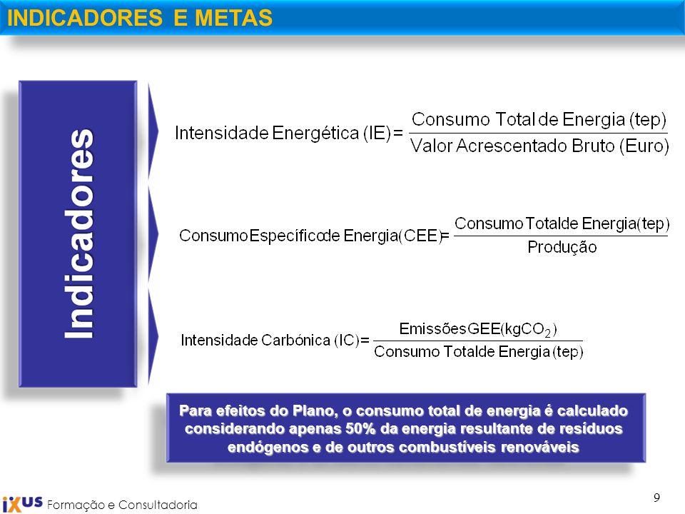 Formação e Consultadoria 9 INDICADORES E METAS Para efeitos do Plano, o consumo total de energia é calculado considerando apenas 50% da energia result