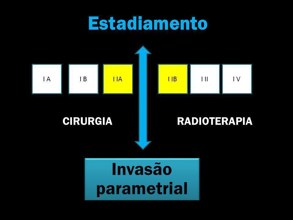 I AI BI IAI IBI III V CIRURGIARADIOTERAPIA Estadiamento Invasão parametrial