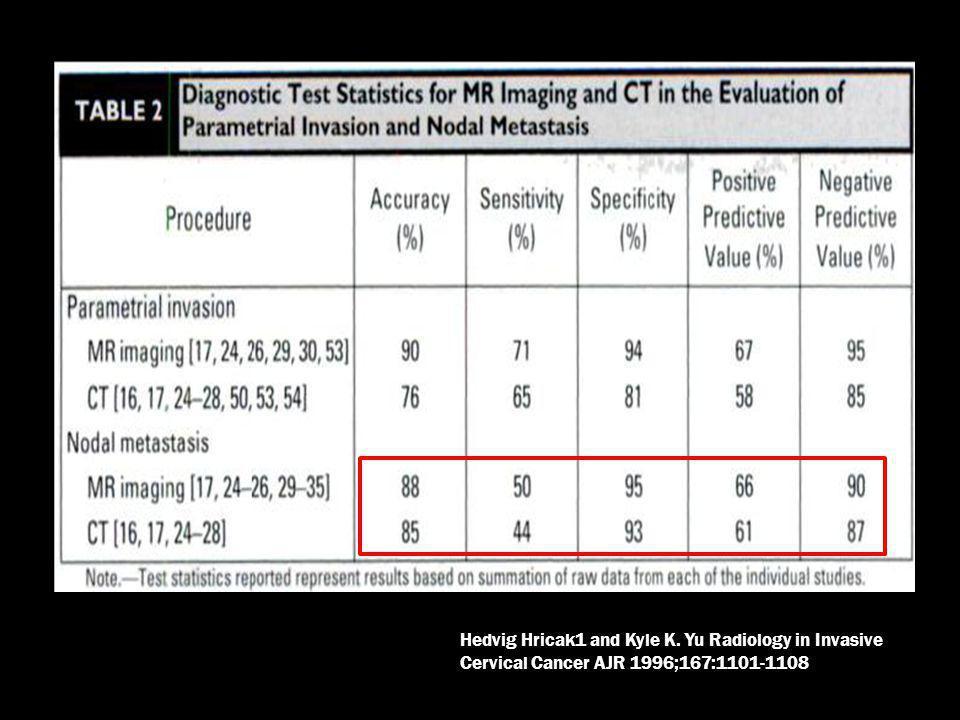 Hedvig Hricak1 and Kyle K. Yu Radiology in Invasive Cervical Cancer AJR 1996;167:1101-1108