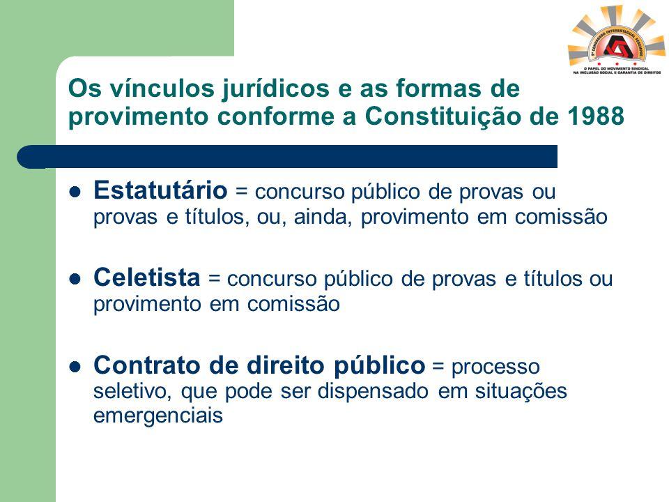 Os vínculos jurídicos e as formas de provimento conforme a Constituição de 1988 Estatutário = concurso público de provas ou provas e títulos, ou, aind