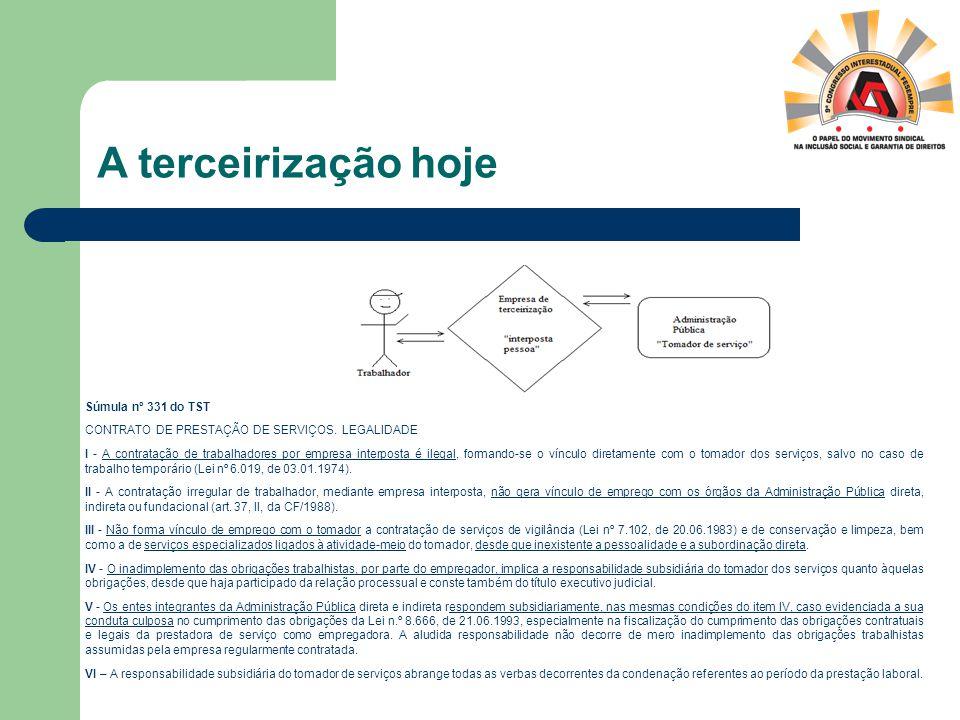 A terceirização hoje Súmula nº 331 do TST CONTRATO DE PRESTAÇÃO DE SERVIÇOS. LEGALIDADE I - A contratação de trabalhadores por empresa interposta é il