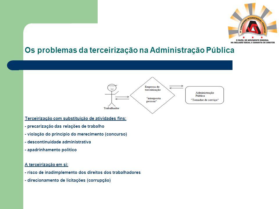 Os problemas da terceirização na Administração Pública Terceirização com substituição de atividades fins: - precarização das relações de trabalho - vi