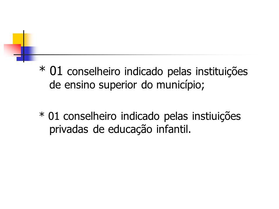 * 01 conselheiro indicado pelas instituições de ensino superior do município; * 01 conselheiro indicado pelas instiuições privadas de educação infanti