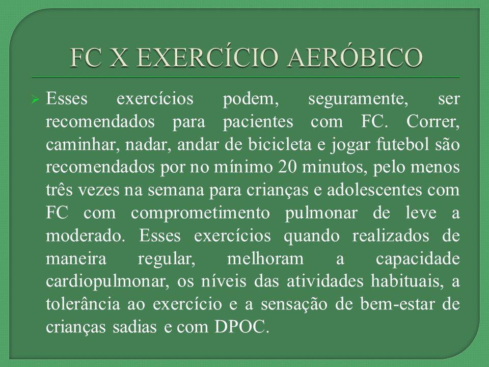 Esses exercícios podem, seguramente, ser recomendados para pacientes com FC.