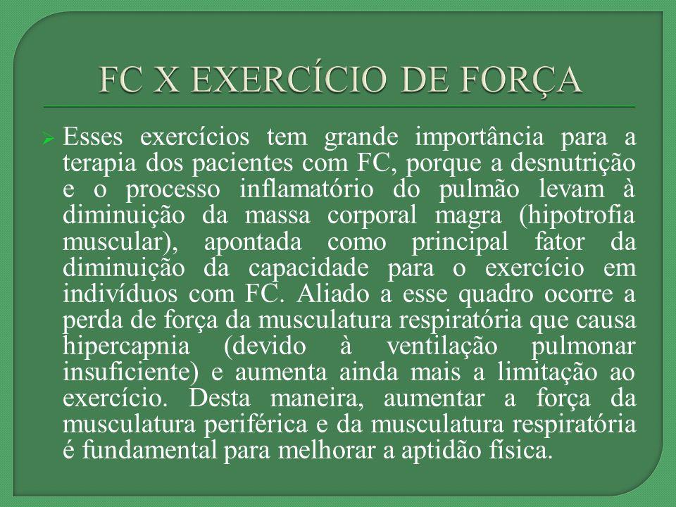 Esses exercícios tem grande importância para a terapia dos pacientes com FC, porque a desnutrição e o processo inflamatório do pulmão levam à diminuição da massa corporal magra (hipotrofia muscular), apontada como principal fator da diminuição da capacidade para o exercício em indivíduos com FC.